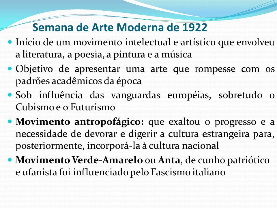 Semana de Arte Moderna de 1922 Início de um movimento intelectual e artístico que envolveu a literatura, a poesia, a pintura e a música Objetivo de ap