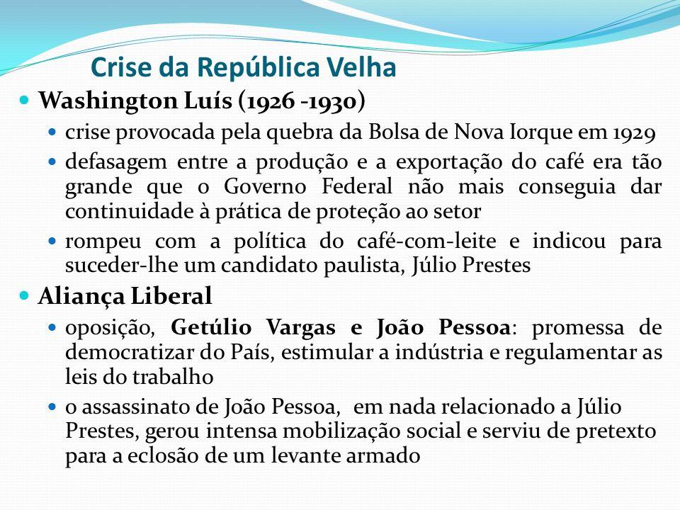 Crise da República Velha Washington Luís (1926 -1930) crise provocada pela quebra da Bolsa de Nova Iorque em 1929 defasagem entre a produção e a expor