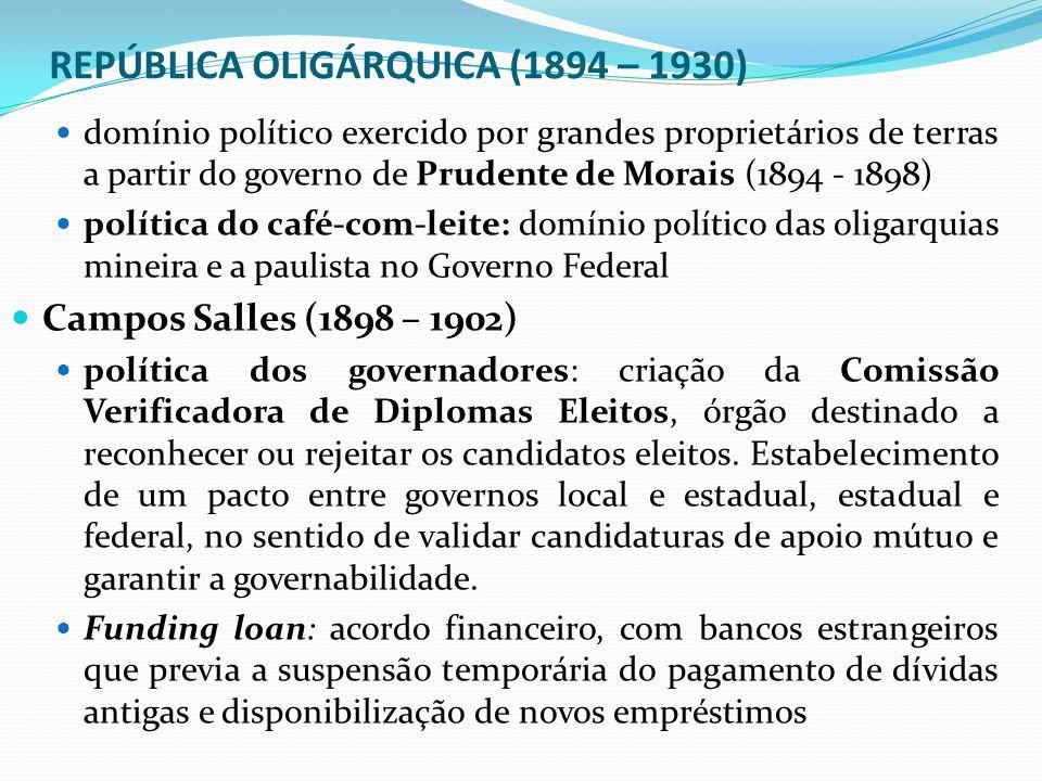 REPÚBLICA OLIGÁRQUICA (1894 – 1930) domínio político exercido por grandes proprietários de terras a partir do governo de Prudente de Morais (1894 - 18