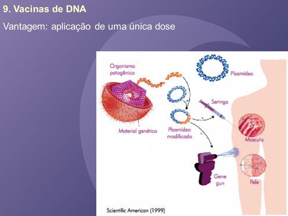 9. Vacinas de DNA Vantagem: aplicação de uma única dose