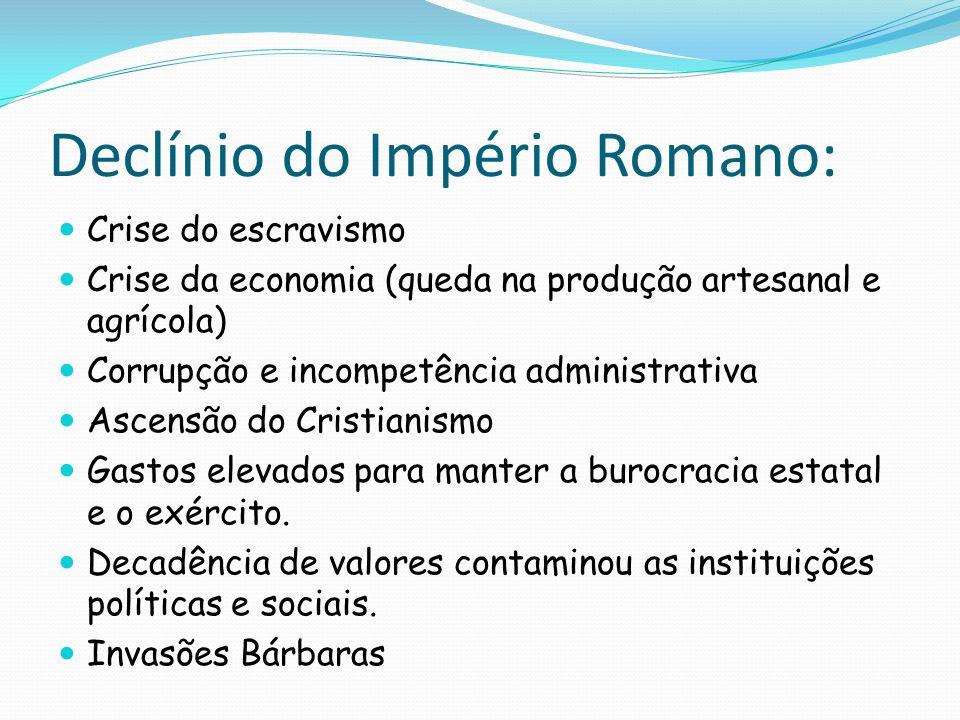 Declínio do Império Romano: Crise do escravismo Crise da economia (queda na produção artesanal e agrícola) Corrupção e incompetência administrativa As