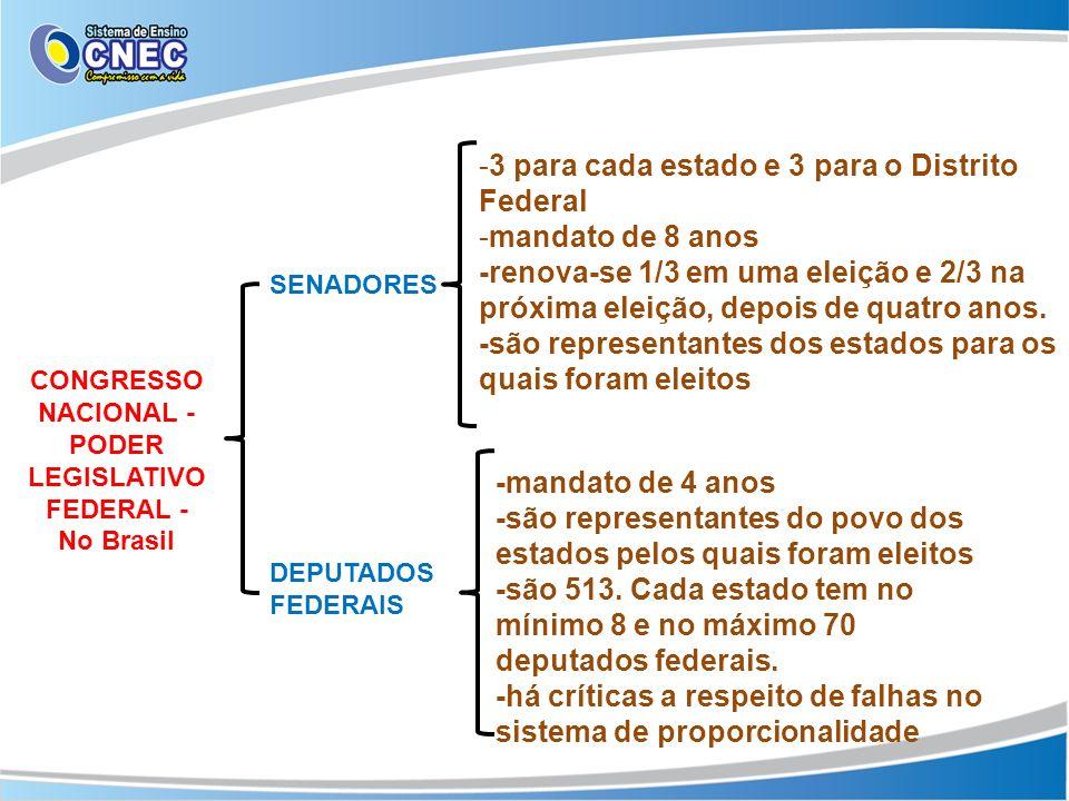 SENADORES DEPUTADOS FEDERAIS -3 para cada estado e 3 para o Distrito Federal -mandato de 8 anos -renova-se 1/3 em uma eleição e 2/3 na próxima eleição