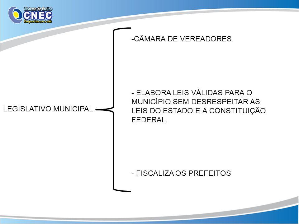 LEGISLATIVO MUNICIPAL -CÂMARA DE VEREADORES. - ELABORA LEIS VÁLIDAS PARA O MUNICÍPIO SEM DESRESPEITAR AS LEIS DO ESTADO E À CONSTITUIÇÃO FEDERAL. - FI