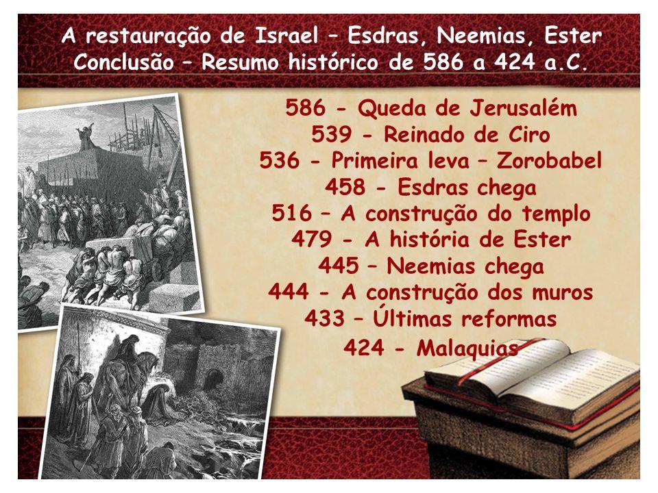 A restauração de Israel – Esdras, Neemias, Ester Conclusão – Resumo histórico de 586 a 424 a.C. 586 - Queda de Jerusalém 539 - Reinado de Ciro 536 - P