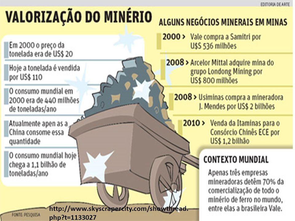 UFRRJ/2000 Geografia > Brasil > econômica > Extrativismos Mineral O mapa adiante coloca em destaque uma região cuja atividade econômica está articulada com os portos de Vitória (ES) e Santos (SP).