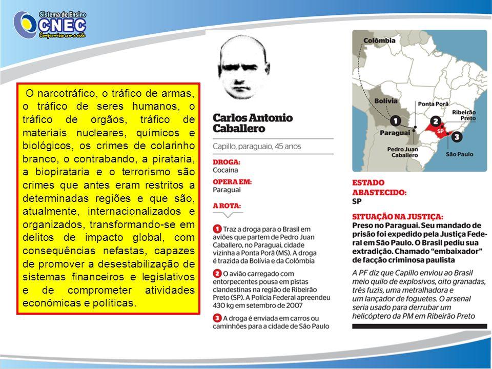 O narcotráfico, o tráfico de armas, o tráfico de seres humanos, o tráfico de orgãos, tráfico de materiais nucleares, químicos e biológicos, os crimes