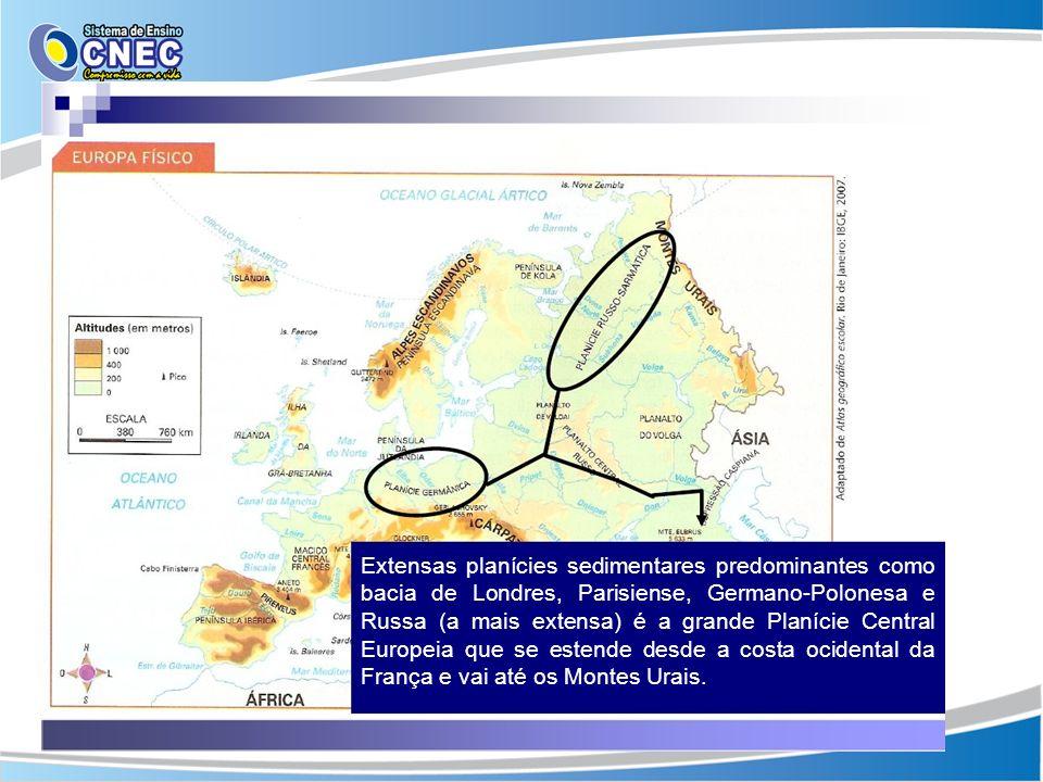 Extensas planícies sedimentares predominantes como bacia de Londres, Parisiense, Germano-Polonesa e Russa (a mais extensa) é a grande Planície Central
