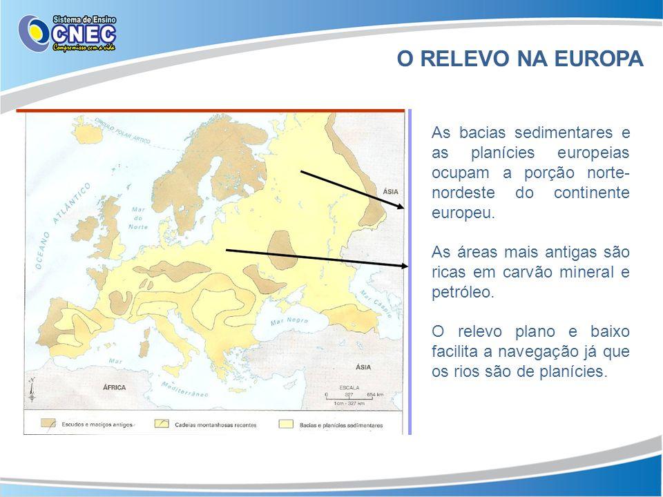 O RELEVO NA EUROPA As bacias sedimentares e as planícies europeias ocupam a porção norte- nordeste do continente europeu. As áreas mais antigas são ri