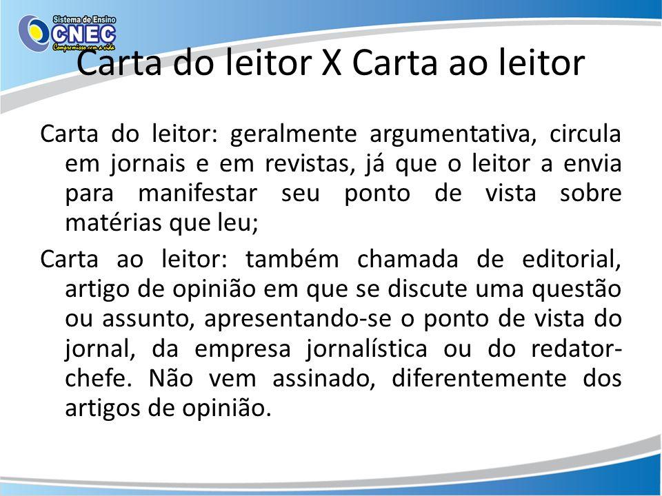 Carta do leitor X Carta ao leitor Carta do leitor: geralmente argumentativa, circula em jornais e em revistas, já que o leitor a envia para manifestar