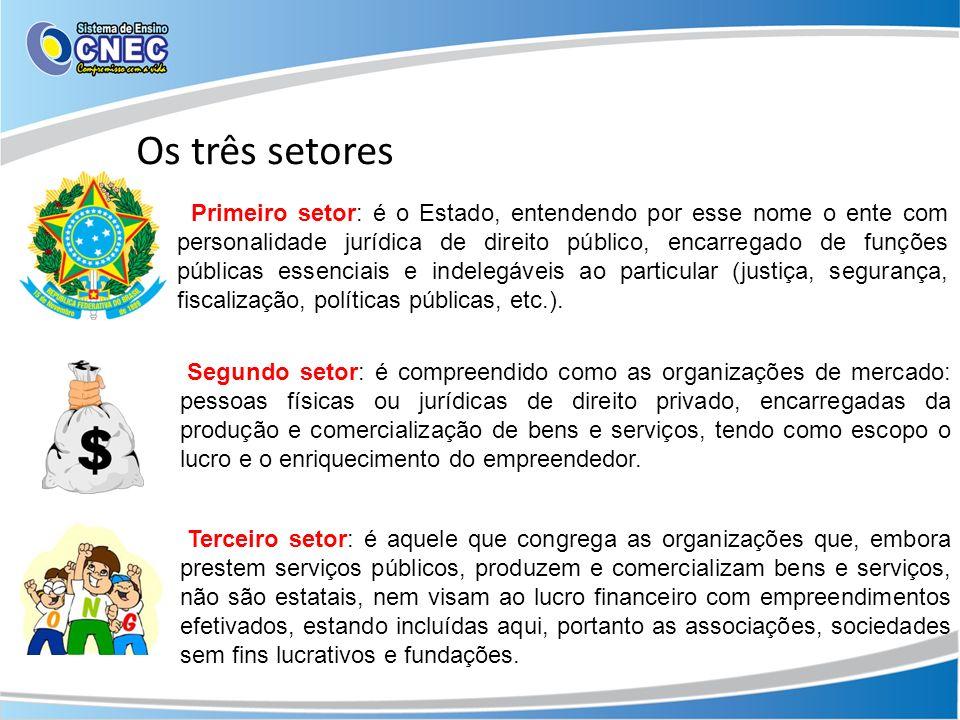 Os três setores Primeiro setor: é o Estado, entendendo por esse nome o ente com personalidade jurídica de direito público, encarregado de funções públ