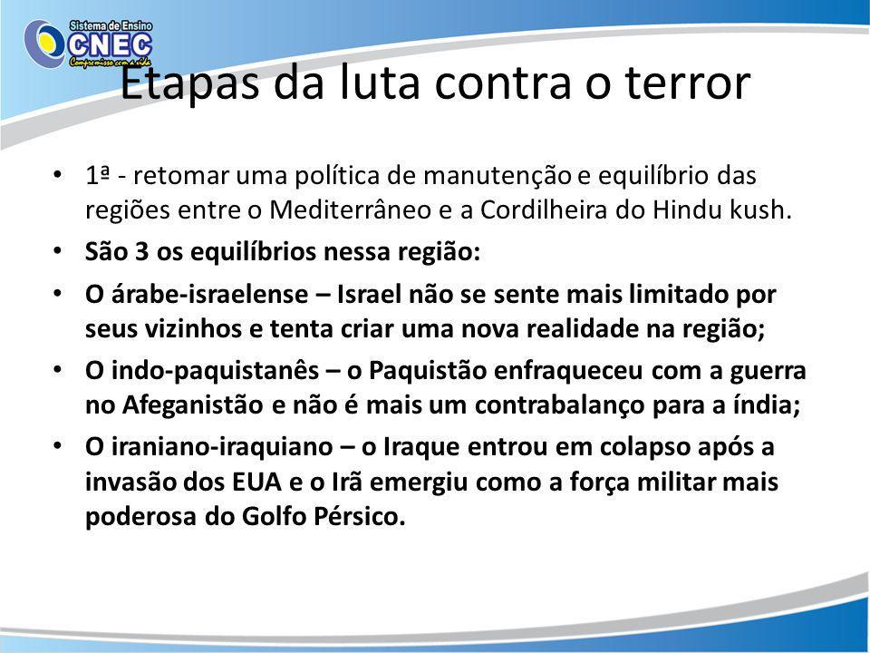 ÁFRICA: UM LUGAR PARA DEIXAR EM PAZ Regionalização segundo critério religioso: muçulmana e não- mulçumana