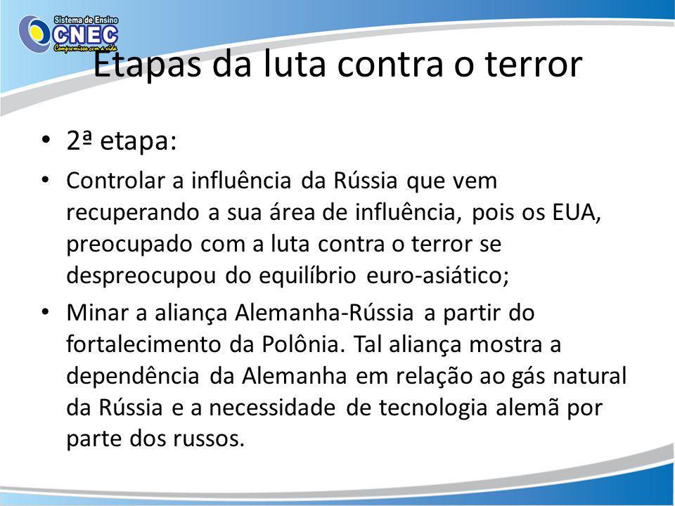 Etapas da luta contra o terror 2ª etapa: Controlar a influência da Rússia que vem recuperando a sua área de influência, pois os EUA, preocupado com a