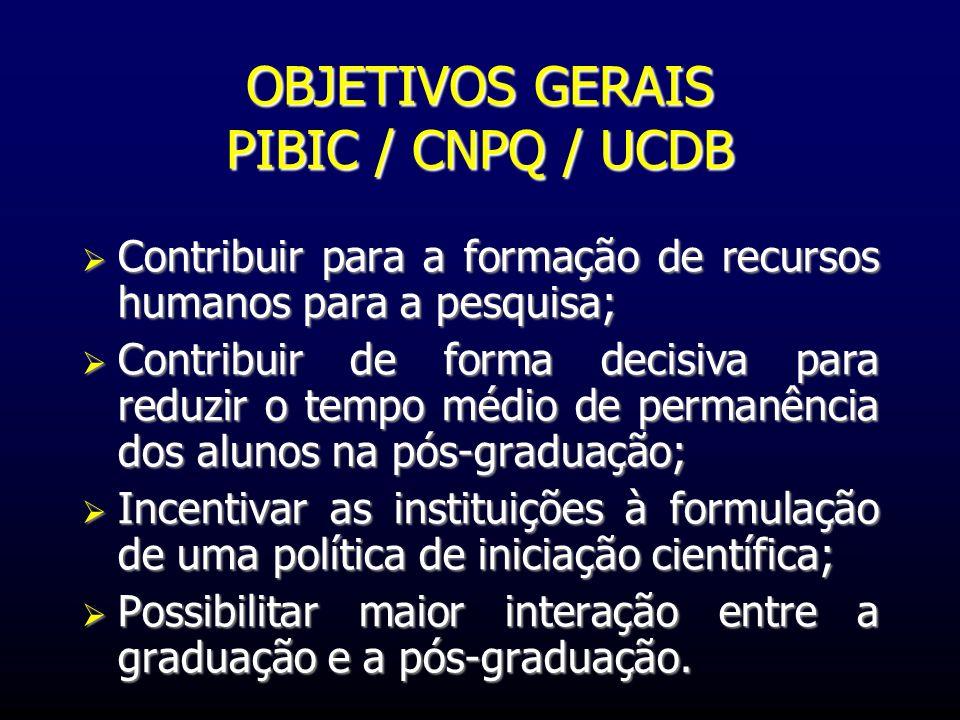OBJETIVOS GERAIS PIBIC / CNPQ / UCDB Contribuir para a formação de recursos humanos para a pesquisa; Contribuir para a formação de recursos humanos pa