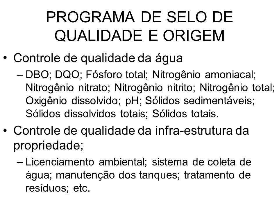 PROGRAMA DE SELO DE QUALIDADE E ORIGEM Controle de qualidade da água –DBO; DQO; Fósforo total; Nitrogênio amoniacal; Nitrogênio nitrato; Nitrogênio ni