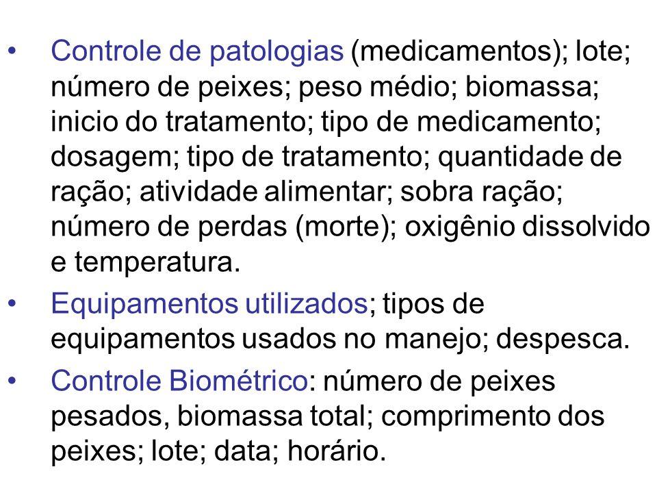 Controle de patologias (medicamentos); lote; número de peixes; peso médio; biomassa; inicio do tratamento; tipo de medicamento; dosagem; tipo de trata