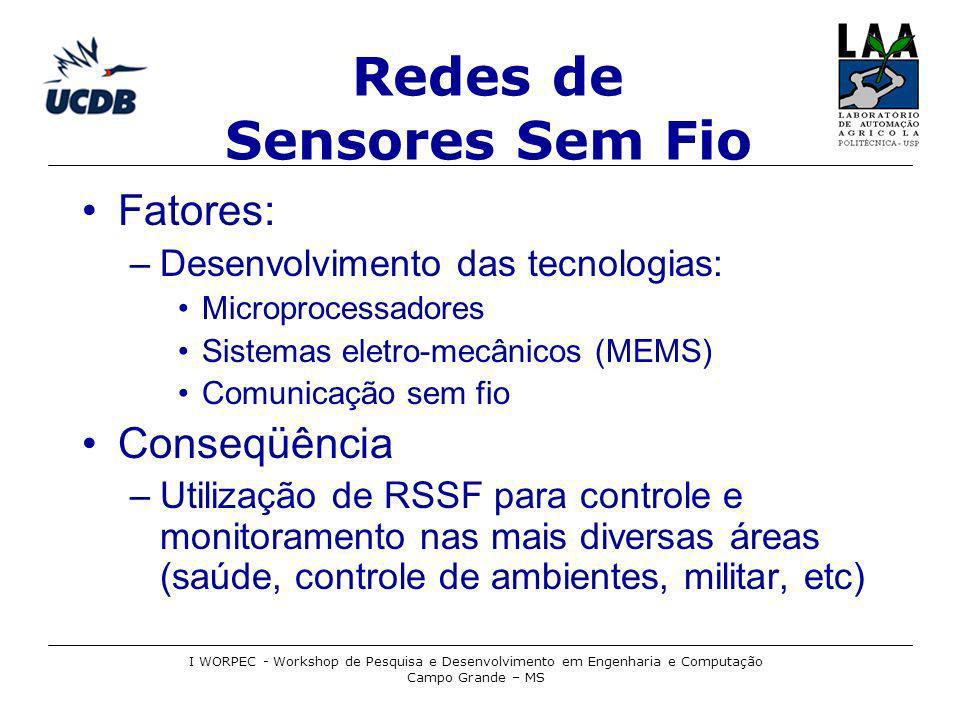 Redes de Sensores Sem Fio I WORPEC - Workshop de Pesquisa e Desenvolvimento em Engenharia e Computação Campo Grande – MS Fonte: Loureiro et al., 2003