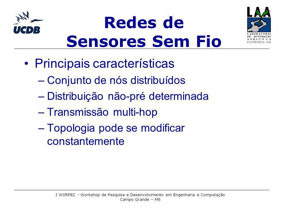 Redes de Sensores Sem Fio Casas de Vegetação I WORPEC - Workshop de Pesquisa e Desenvolvimento em Engenharia e Computação Campo Grande – MS Fonte: Cansado, 2003.