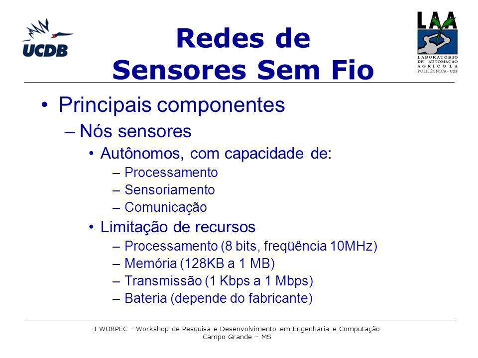Redes de Sensores Sem Fio Camada Física –Meios de transmissão Rádio Freqüência (RF) –Ondas eletromagnéticas –Modos de operação »Transmissão, recepção, idle e sleep.