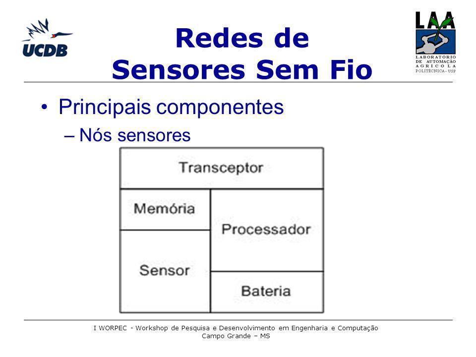 Redes de Sensores Sem Fio Exemplos de Nós Sensores I WORPEC - Workshop de Pesquisa e Desenvolvimento em Engenharia e Computação Campo Grande – MS Fonte: Xbow, 2005