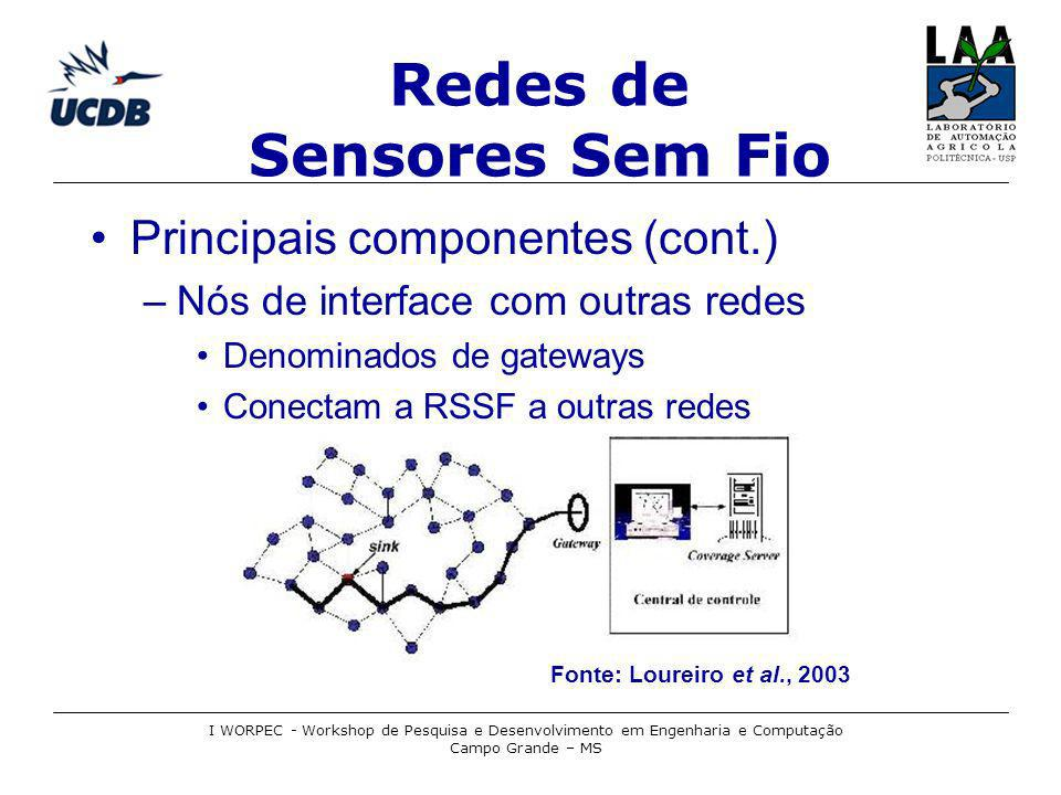 Redes de Sensores Sem Fio Exemplos de Gateways I WORPEC - Workshop de Pesquisa e Desenvolvimento em Engenharia e Computação Campo Grande – MS Fonte: Xbow, 2005
