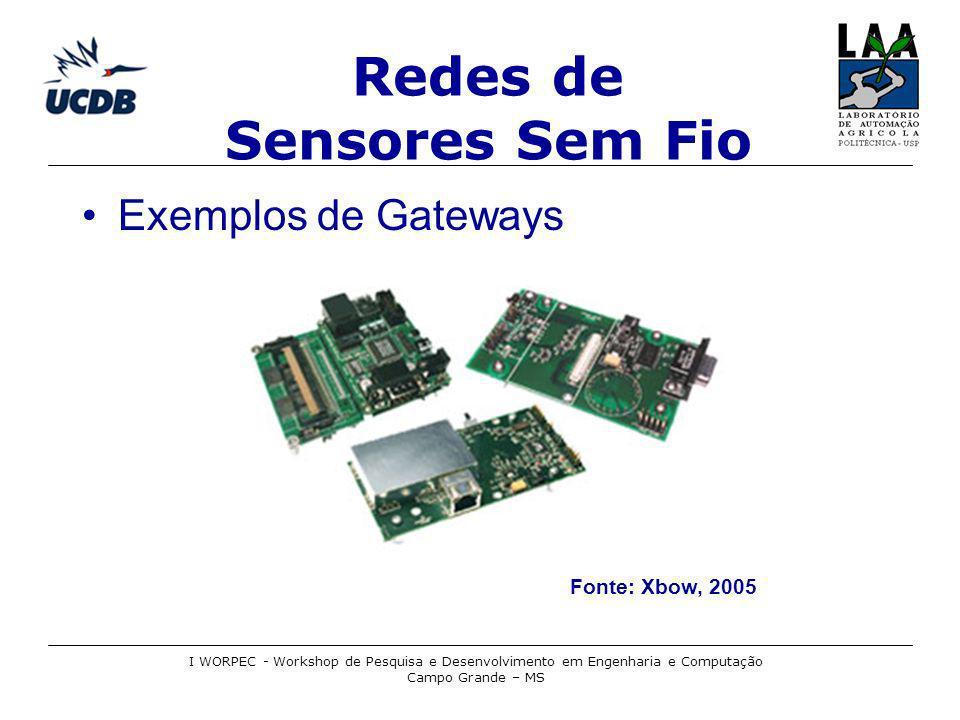 Redes de Sensores Sem Fio Funcionamento –Principais funcionalidades Estabelecimento da RSSF Manutenção Sensoriamento Processamento Comunicação –Ocorrem simultaneamente –Podem ocorrer em diferentes instantes I WORPEC - Workshop de Pesquisa e Desenvolvimento em Engenharia e Computação Campo Grande – MS
