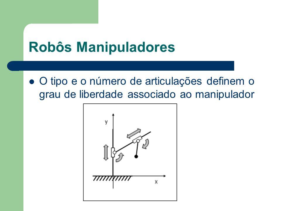 Robôs Manipuladores Manipulador é redundante caso o grau de liberdade seja maior do que a dimensão do seu espaço de atuação Dessa forma, cada ponto da trajetória pode ser alcançado por mais de uma configuração das articulações