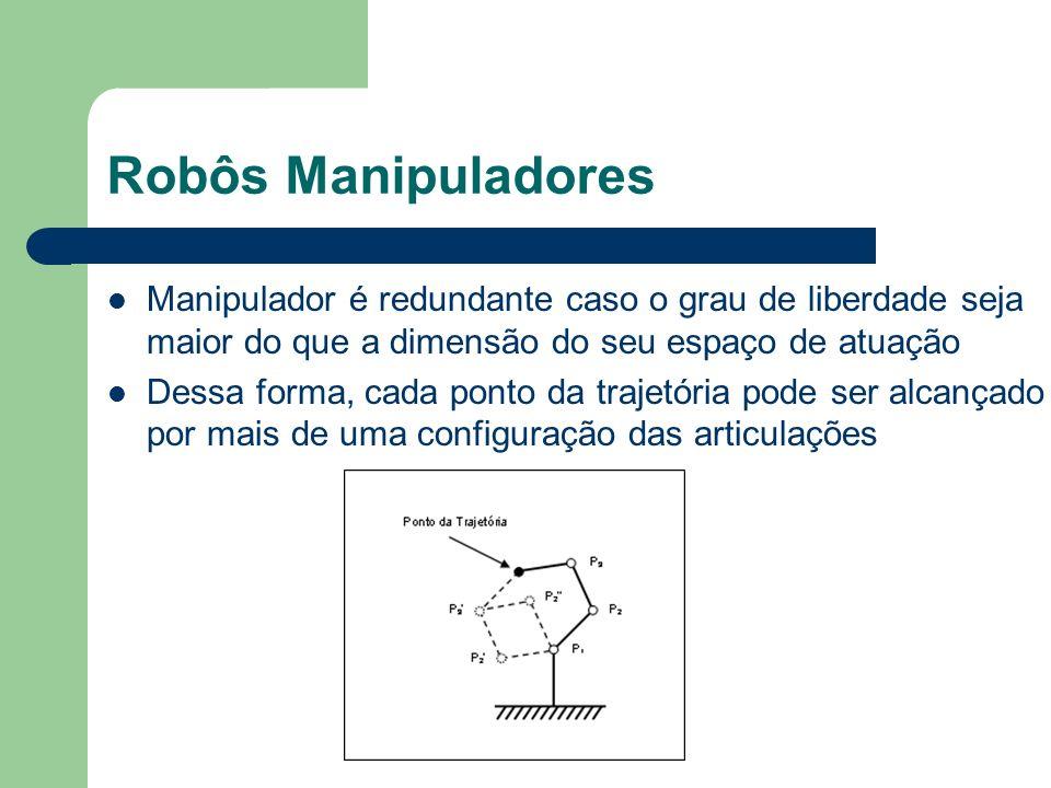Robôs Manipuladores Manipulador é redundante caso o grau de liberdade seja maior do que a dimensão do seu espaço de atuação Dessa forma, cada ponto da