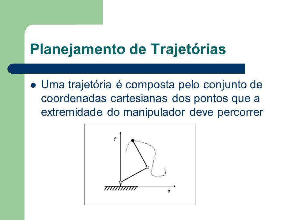Planejamento de Trajetórias Uma trajetória é composta pelo conjunto de coordenadas cartesianas dos pontos que a extremidade do manipulador deve percor