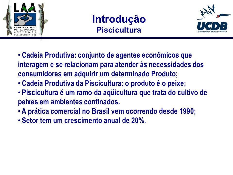 Atividade com grande crescimento no Brasil Em 1998 o Brasil tinha 96.657 aqüicultores, que cultivavam 78.552 hectares de espelho d´água.