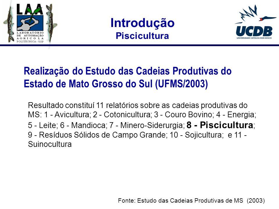 Distribuição da Produção no Brasil Fonte: Estudo das Cadeias Produtivas de MS (2003) Introdução Piscicultura