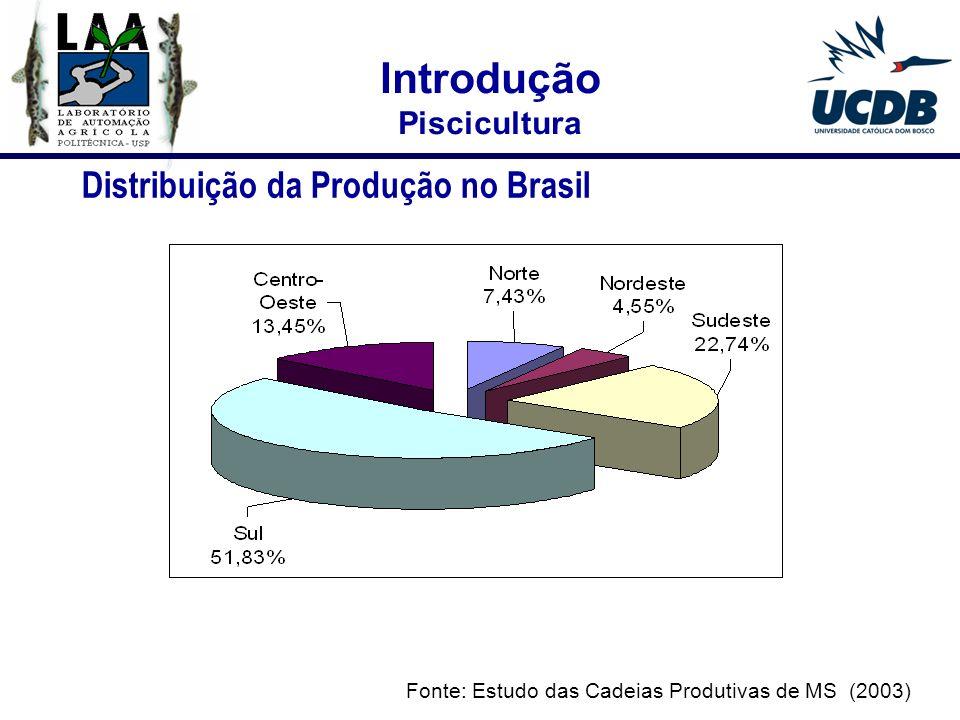 Distribuição da Produção na Região Centro-Oeste Fonte: Estudo das Cadeias Produtivas de MS (2003) Introdução Piscicultura