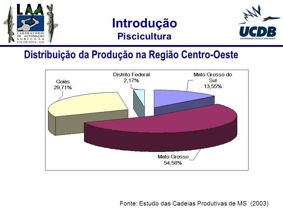 Distribuição da Produção na Região Centro-Oeste Fonte: Estudo das Cadeias Produtivas de MS (2003) Mato Grosso do Sul 4º lugar - produção de peixe através da piscicultura, no Centro- Oeste; 11º lugar – produção de peixe no Brasil (1998); Produção com destino principalmente a pesque-pague (70%); Concentração em pólos de produção (próximo a grandes centros consumidores, água, acesso a rodovias, produção de grãos,).
