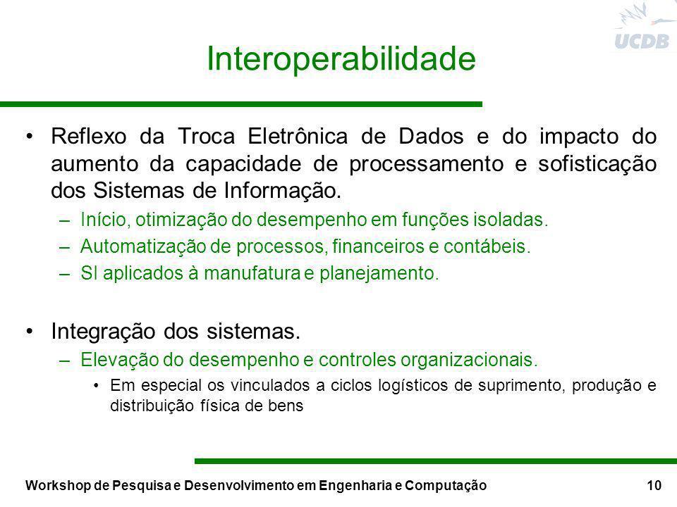 Workshop de Pesquisa e Desenvolvimento em Engenharia e Computação10 Interoperabilidade Reflexo da Troca Eletrônica de Dados e do impacto do aumento da