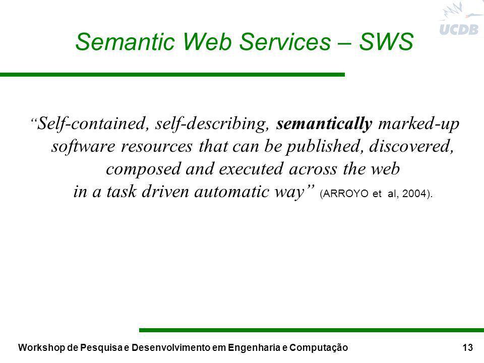 Workshop de Pesquisa e Desenvolvimento em Engenharia e Computação13 Semantic Web Services – SWS Self-contained, self-describing, semantically marked-u