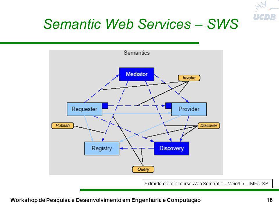 Workshop de Pesquisa e Desenvolvimento em Engenharia e Computação16 Semantic Web Services – SWS Extraído do mini-curso Web Semantic – Maio/05 – IME/US