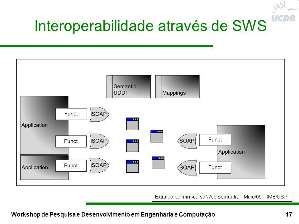 Workshop de Pesquisa e Desenvolvimento em Engenharia e Computação17 Interoperabilidade através de SWS Extraído do mini-curso Web Semantic – Maio/05 –