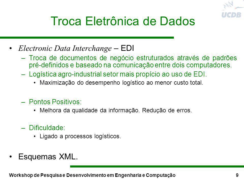 Workshop de Pesquisa e Desenvolvimento em Engenharia e Computação9 Troca Eletrônica de Dados Electronic Data Interchange – EDI –Troca de documentos de