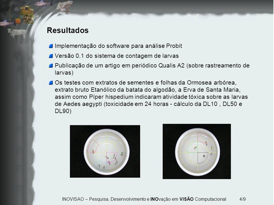 INOVISAO – Pesquisa, Desenvolvimento e INOvação em VISÃO Computacional 4/9 Resultados Implementação do software para análise Probit Versão 0.1 do sist