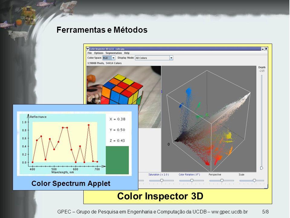 GPEC – Grupo de Pesquisa em Engenharia e Computação da UCDB – ww.gpec.ucdb.br 5/8 Ferramentas e Métodos Color Inspector 3D Color Spectrum Applet