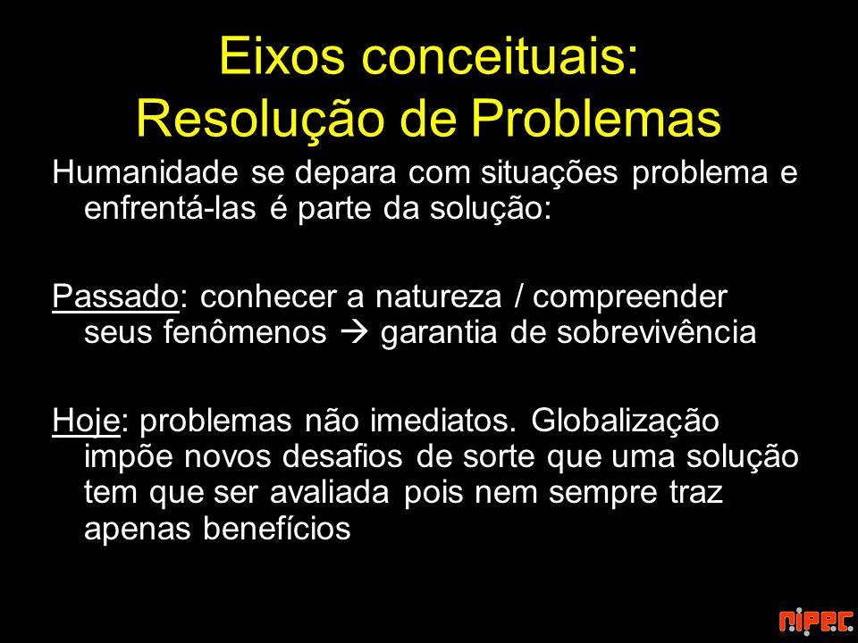 Eixos conceituais: Resolução de Problemas Humanidade se depara com situações problema e enfrentá-las é parte da solução: Passado: conhecer a natureza