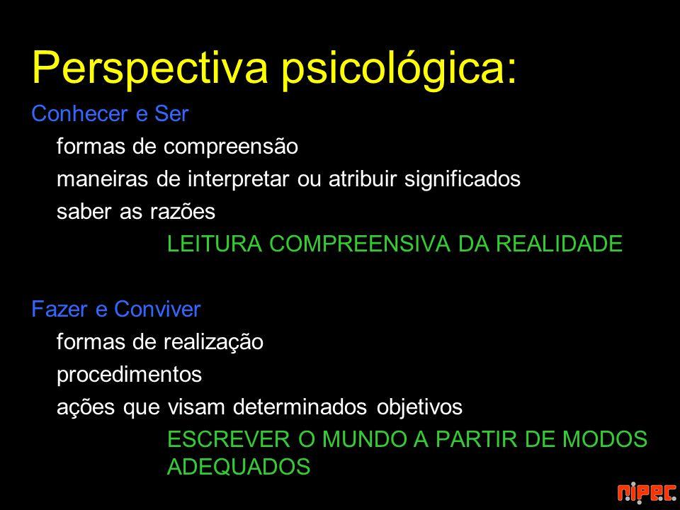 Perspectiva psicológica: Conhecer e Ser formas de compreensão maneiras de interpretar ou atribuir significados saber as razões LEITURA COMPREENSIVA DA