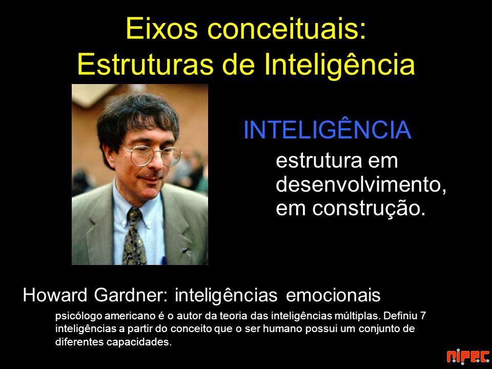 Eixos conceituais: Estruturas de Inteligência INTELIGÊNCIA estrutura em desenvolvimento, em construção. Howard Gardner: inteligências emocionais psicó