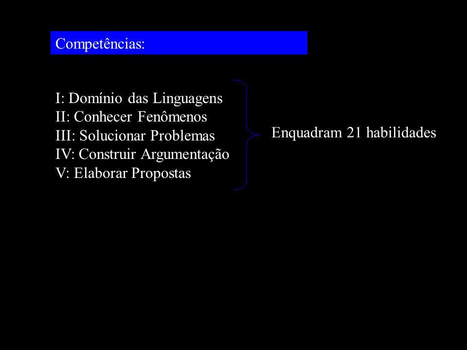 Competências: I: Domínio das Linguagens II: Conhecer Fenômenos III: Solucionar Problemas IV: Construir Argumentação V: Elaborar Propostas Enquadram 21