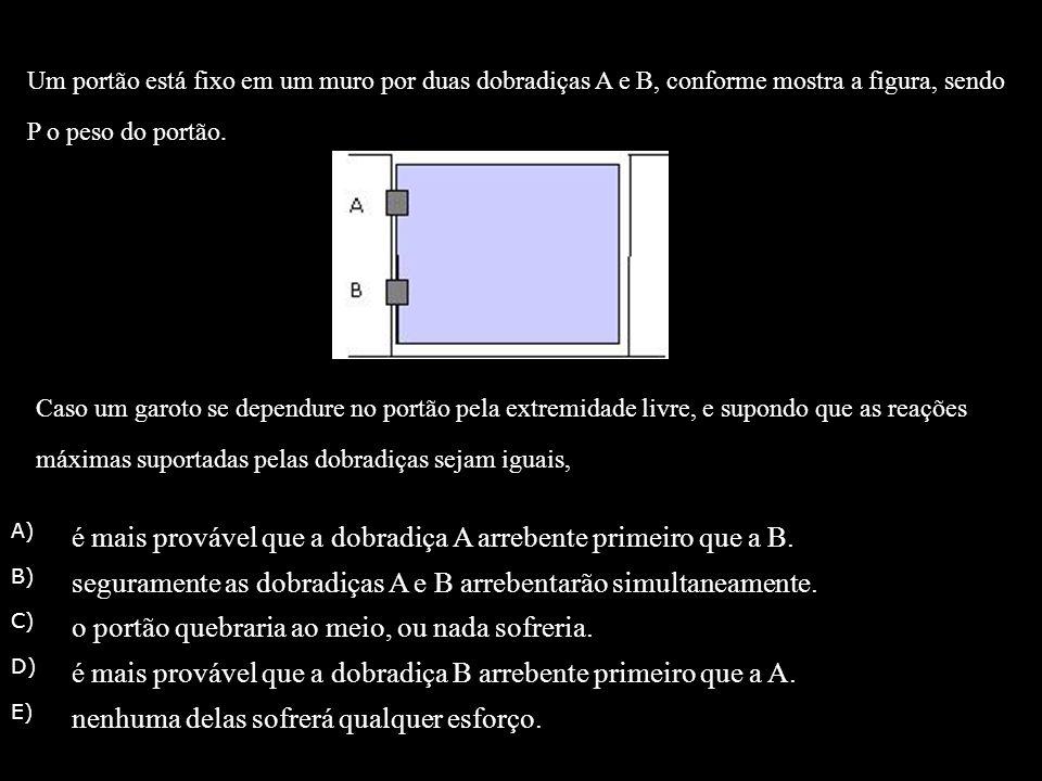 Um portão está fixo em um muro por duas dobradiças A e B, conforme mostra a figura, sendo P o peso do portão. Caso um garoto se dependure no portão pe