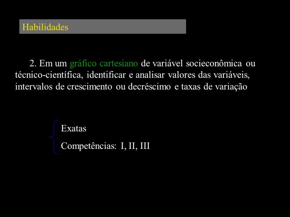 Habilidades 2. Em um gráfico cartesiano de variável socieconômica ou técnico-científica, identificar e analisar valores das variáveis, intervalos de c