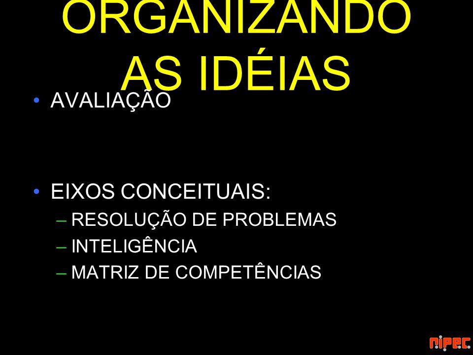 ORGANIZANDO AS IDÉIAS AVALIAÇÃO EIXOS CONCEITUAIS: –RESOLUÇÃO DE PROBLEMAS –INTELIGÊNCIA –MATRIZ DE COMPETÊNCIAS