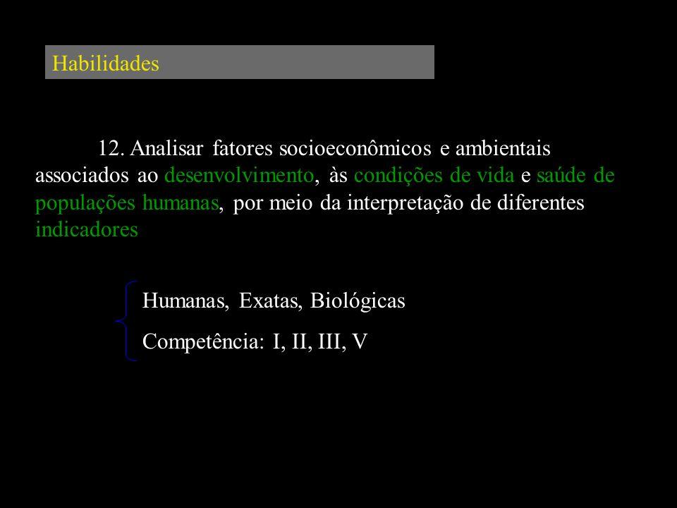Habilidades 12. Analisar fatores socioeconômicos e ambientais associados ao desenvolvimento, às condições de vida e saúde de populações humanas, por m