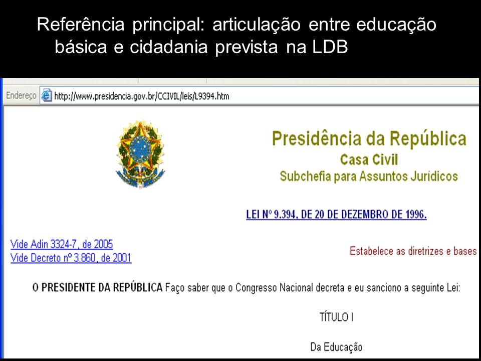 Referência principal: articulação entre educação básica e cidadania prevista na LDB