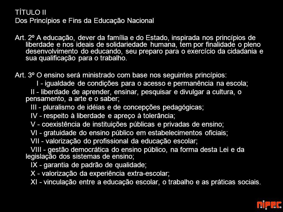 TÍTULO II Dos Princípios e Fins da Educação Nacional Art. 2º A educação, dever da família e do Estado, inspirada nos princípios de liberdade e nos ide