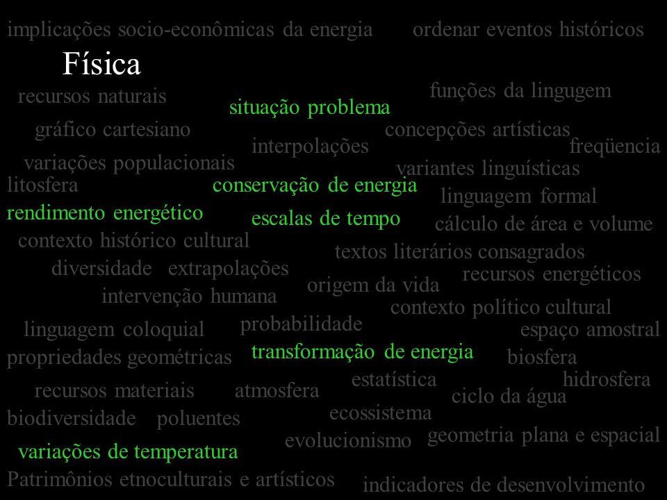 Física gráfico cartesiano estatística interpolações extrapolações concepções artísticas textos literários consagrados situação problema linguagem form